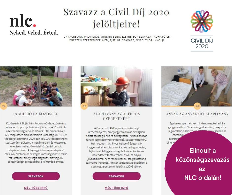 Civil Díj 2020
